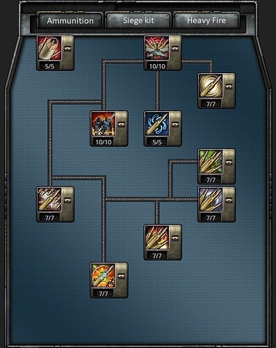 munition-tree